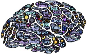 Brain_words mindfulness